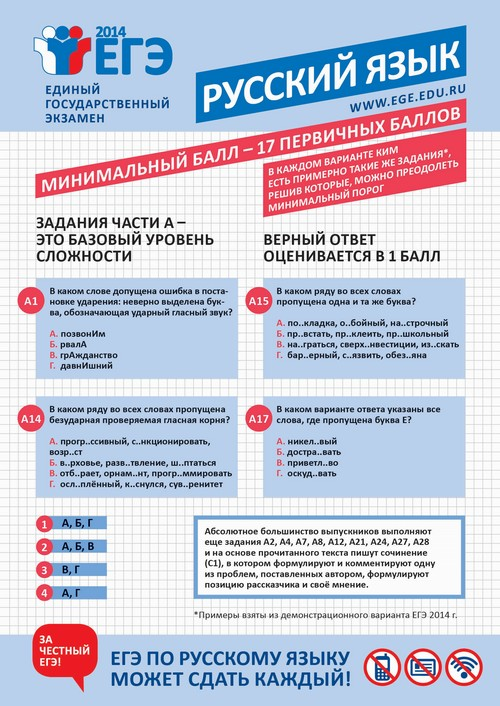 Как писать ЕГЭ по русскому